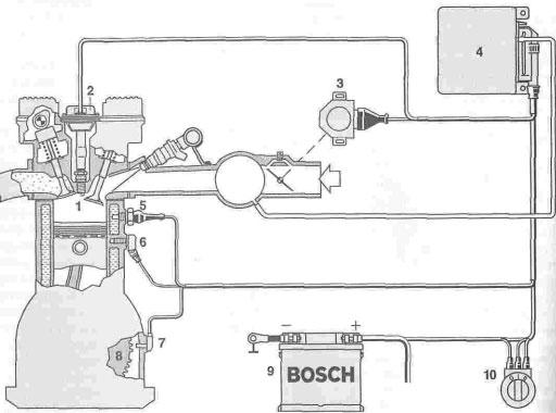 Схема электронного зажигания DLI