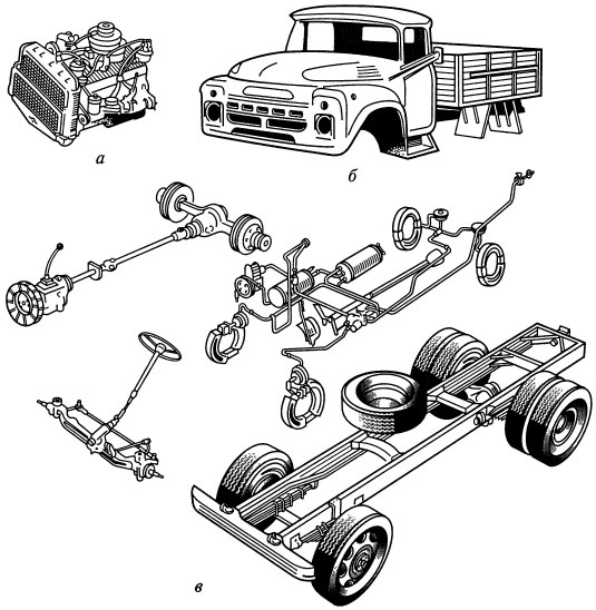 Устройство грузового автомобиля
