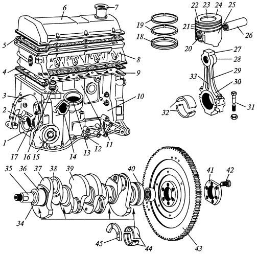 Кривошипно-шатунный механизм двигателей