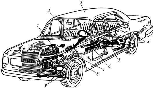 Устройство легкового автомобиля