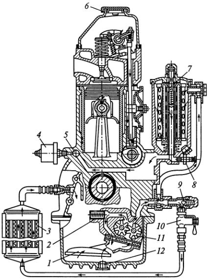 Система с масляным радиатором