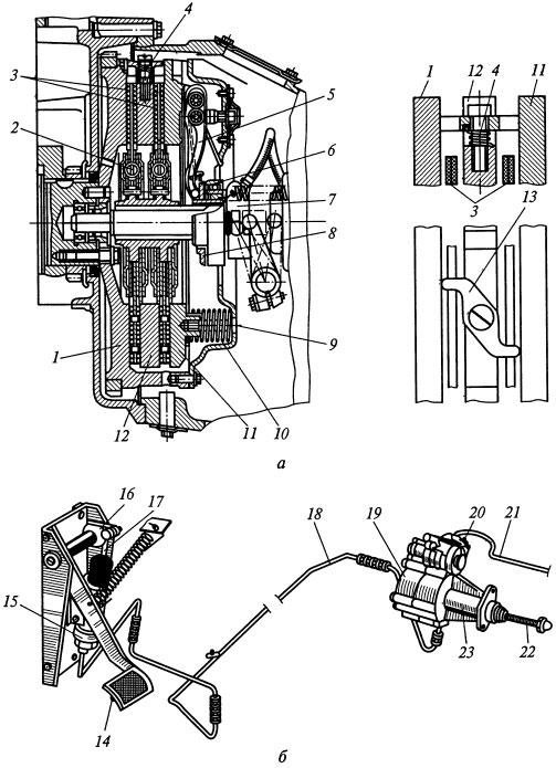 Коробка передач минск сборка схема