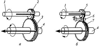 Схема двухвальной коробки передач